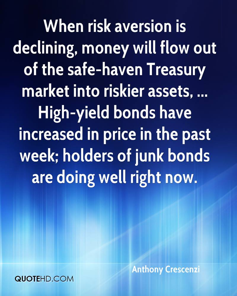 When risk aversion is declining, money will flow out of the safe-haven Treasury market into riskier assets, ... High-yield bonds have increased in price in the past week; holders of junk bonds are doing well right now.
