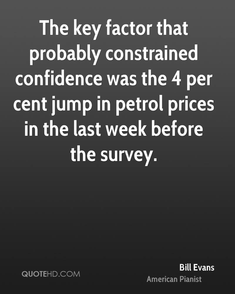 The key factor that probably constrained confidence was the 4 per cent jump in petrol prices in the last week before the survey.