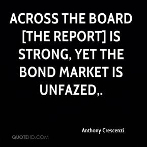 Across the board [the report] is strong, yet the bond market is unfazed.