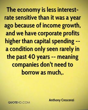 The economy is less interest-rate sensitive than it was a year ago because of income growth, and we have corporate profits higher than capital spending -- a condition only seen rarely in the past 40 years -- meaning companies don't need to borrow as much.