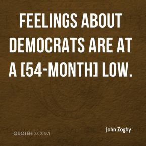 Feelings about Democrats are at a [54-month] low.