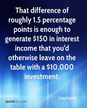 That difference of roughly 1.5 percentage points is enough to generate $150 in interest income that you'd otherwise leave on the table with a $10,000 investment.