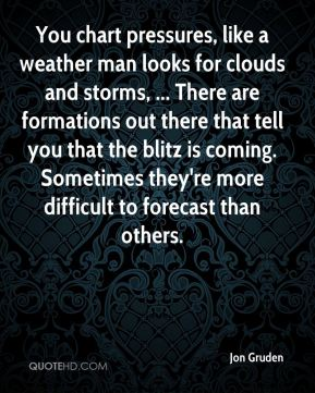 You chart pressures, like a weather man looks for clouds and storms, ... There are formations out there that tell you that the blitz is coming. Sometimes they're more difficult to forecast than others.