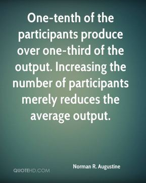 One-tenth of the participants produce over one-third of the output. Increasing the number of participants merely reduces the average output.