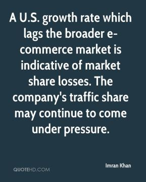 A U.S. growth rate which lags the broader e-commerce market is indicative of market share losses. The company's traffic share may continue to come under pressure.