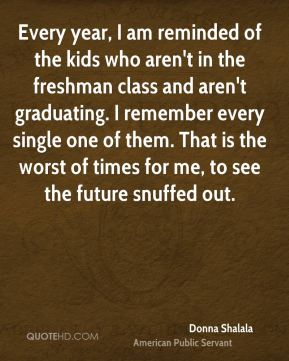 Donna Shalala - Every year, I am reminded of the kids who aren't in the freshman class and aren't graduating. I remember every single one of them. That is the worst of times for me, to see the future snuffed out.