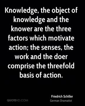 Knowledge, the object of knowledge and the knower are the three factors which motivate action; the senses, the work and the doer comprise the threefold basis of action.