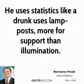 Romano Prodi - He uses statistics like a drunk uses lamp-posts, more for support than illumination.