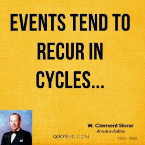 Events tend to recur in cycles...