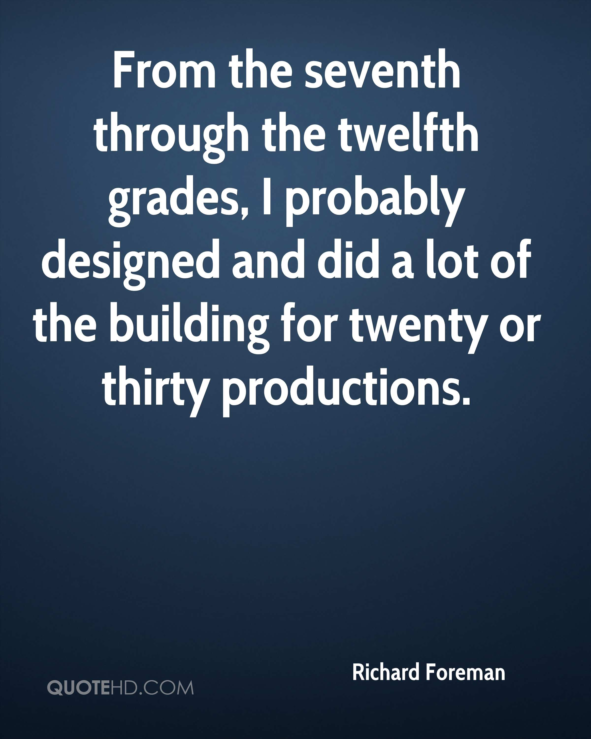 From the seventh through the twelfth grades, I probably designed and did a lot of the building for twenty or thirty productions.