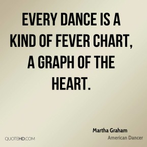 Martha Graham - Every dance is a kind of fever chart, a graph of the heart.