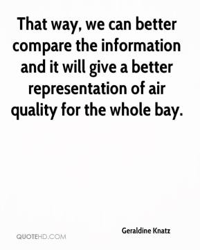 Geraldine Knatz - That way, we can better compare the information and it will give a better representation of air quality for the whole bay.