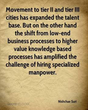 Movement to tier II and tier III cities has expanded the talent base. But on the other hand the shift from low-end business processes to higher value knowledge based processes has amplified the challenge of hiring specialized manpower.