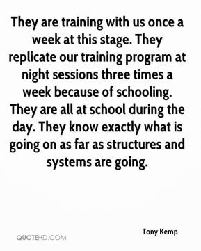 Tony Kemp  - They are training with us once a week at this stage. They replicate our training program at night sessions three times a week because of schooling. They are all at school during the day. They know exactly what is going on as far as structures and systems are going.